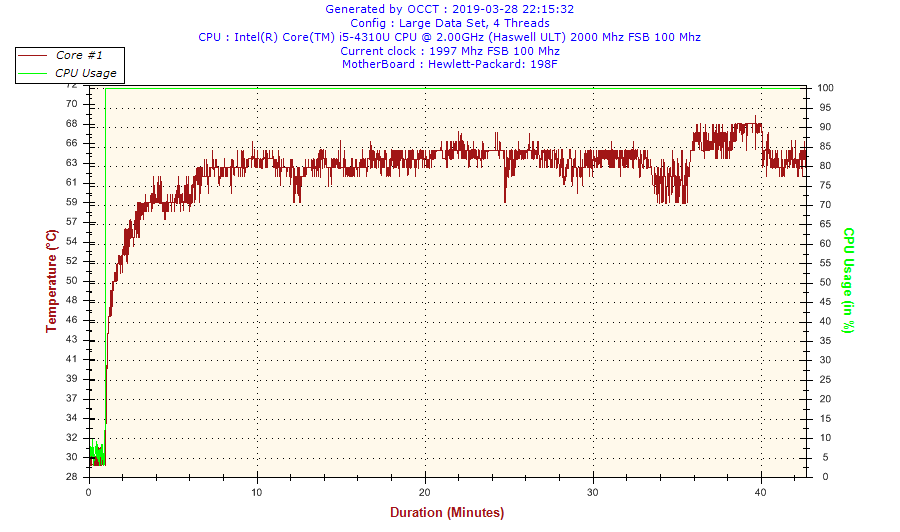 temperatura gpu 840 g1