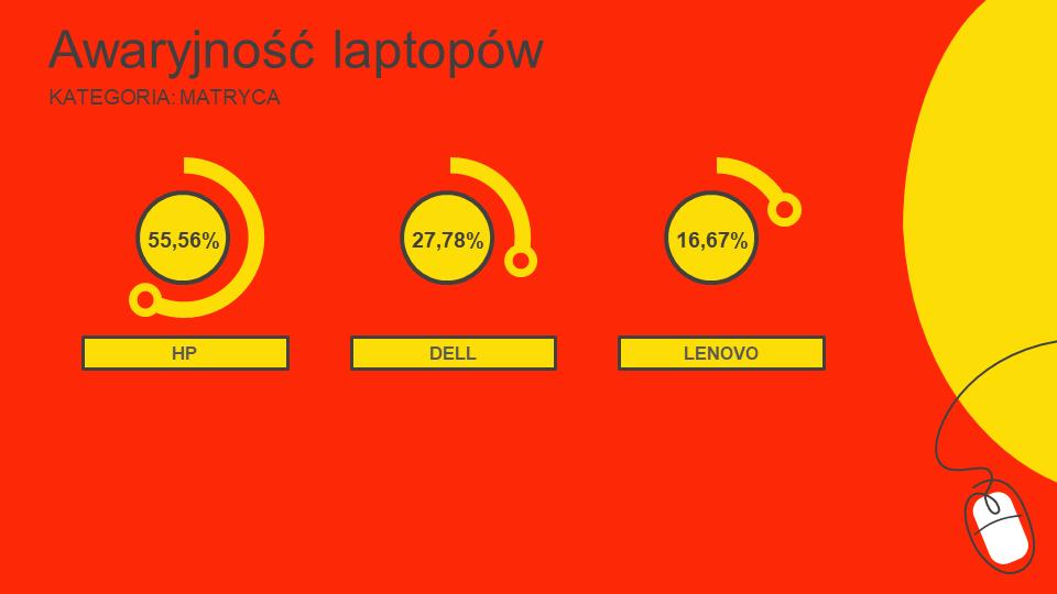 ranking of laptop