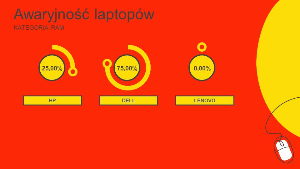 laptop 12 cali ranking